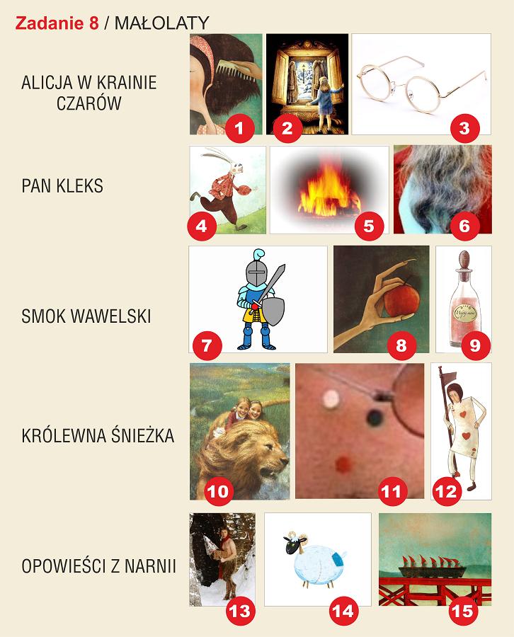 plansza składa się z piętnastu ilustracji postaci i okładek książek
